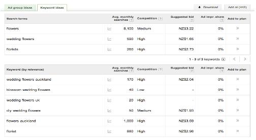 Search Engine Optimisation Guide for Rocketspark SEO